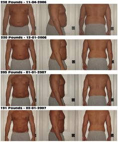 One mans journey into fat loss.