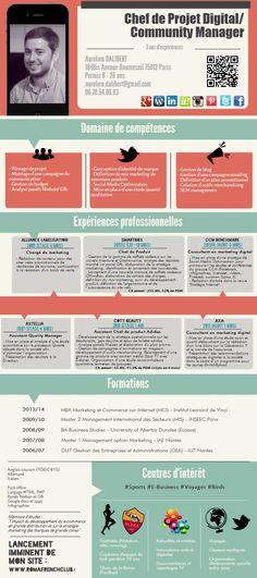 Mon Résumé · My CV · Mi curriculum on Behance Arte y Diseño - community manager resume