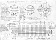 Karlheinz Stockhausen, «Spherical Concert Hall», 1970