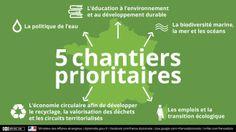 La France mobilisée pour répondre au défi climatique