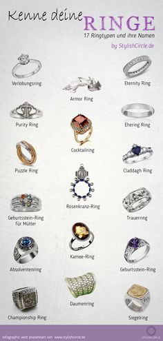 16 Ringtypen und ihre Namen