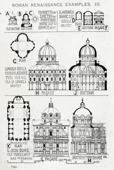 Roman Renaissance church examples #TuscanyAgriturismoGiratola