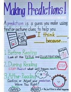 Photobucket prediction anchor chart, kindergarten anchor charts, writing an Prediction Anchor Chart, Theme Anchor Charts, Writing Anchor Charts, Schema Anchor Chart, Reading Lessons, Reading Skills, Teaching Reading, Reading Charts, Guided Reading