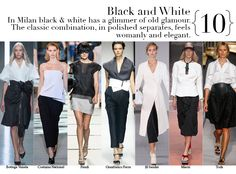 Milan Spring 2014 Top Trends - Black and White