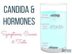 How Candida Yeast Overgrowth Creates a Hormonal Havoc | Part 1: Surprising Symptoms, Causes and Tests