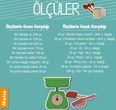 ölçülerin kaşık ve gram karşılığı Cooking Tips, Cooking Recipes, Cake Sizes, Turkish Recipes, Cake Mold, Winter Food, No Cook Meals, Healthy Weight Loss, Clean Eating