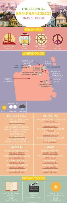 The Essential Travel Guide to San Francisco (Infographic)|Pinterest: @theculturetrip