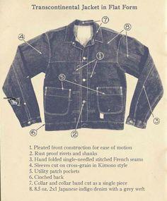 The Denim Industry - sewing ✄ - Denim Workwear Fashion, Kimono Fashion, Denim Fashion, Workwear Clothing, Curvy Fashion, Street Fashion, Fall Fashion, Fashion Trends, Vintage Jeans