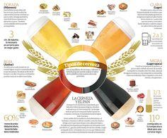 Maridaje transforma la bebida en un acompañante gourmet :: La Razón :: 30 de marzo de 2014