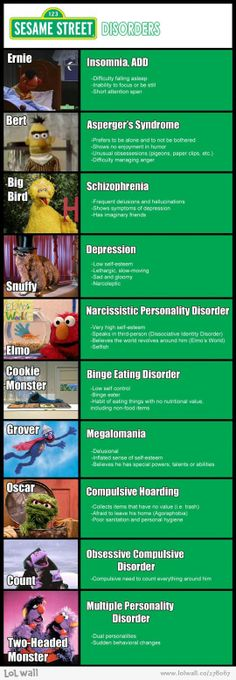 Sesame Street Mental Disorders