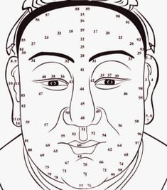 Face Reading, Free Chinese Physiognomy Techniques to Know Personality Palm Reading, Reading Art, Chinese Face Reading, Magic Squares, Reading Psychology, Acupressure Points, Chinese Medicine, Feng Shui, Astrology