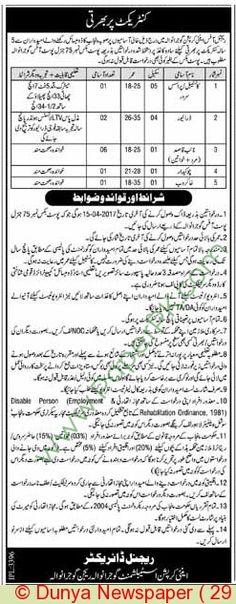 Punjab Government Gujranwala Jobs
