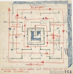 """Scheme for """"Museum of unlimited growth"""" - Corbusier:"""