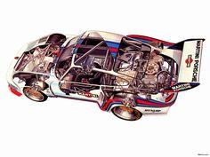Porsche 935 1976