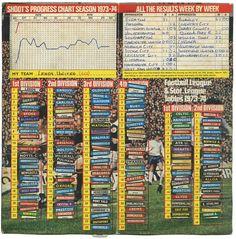 League ladders from Shoot football weekly.