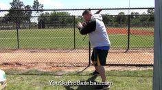 Rubber Band Hitting Drill for Baseball