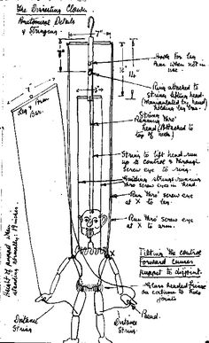 Designs for Marionette Control and Trick Stringing