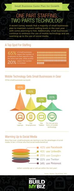 Small business game plan for growth #infographic