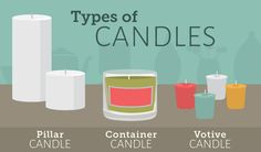 Different Candle Types