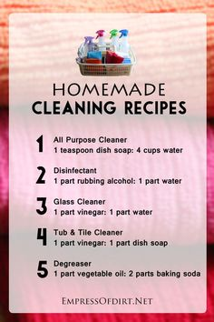 Home Cleaning Kit Essentials: eco-friendly homemade cleaning recipes plus recommended supplies to keep your home sparkling clean