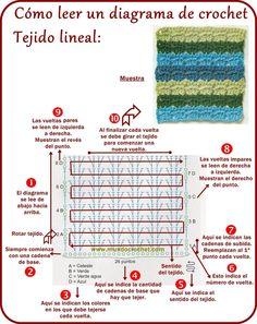 Como leer diagramas de crochet o ganchillo00