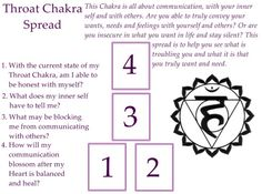 Throat chakra spread. Escapingstars.wordpress.com