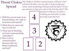 Throat chakra spread. Escapingstars.wordpress.com