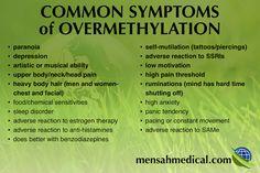 the common symptoms of overmethylation