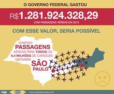 gastos-passagens-governo-federal