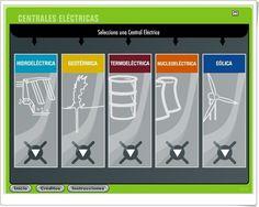 """""""Centrales eléctricas"""" de encicloabierta.org"""