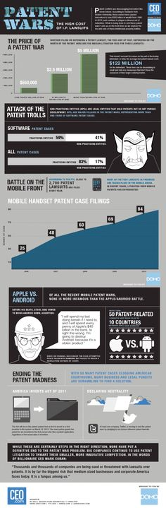 Patent Wars  http://visual.ly/patent-wars-1