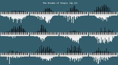 Histograms of how often each piano key is pressed in Chopin's etudes (Op. 10) - Imgur