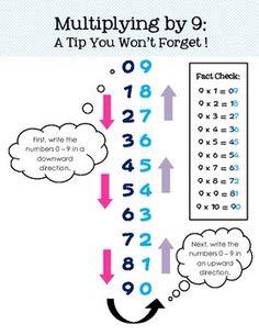 Homework help multiplication