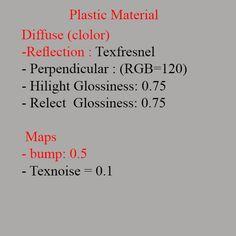 Plastic Material | Sketchup tutorial
