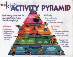 Image detail for -The Traveling Music Therapist: Ideas to motivate kids to exercise Physical Activities For Kids, Physical Education, Physical Development, Physical Play, Education Posters, Children Activities, Health Education, Family Activities, Family Fitness
