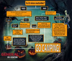 Who's camping this Halloween?  There is not excuse not to pack up the RV and go trick or treating at your favorite campground!  General RV wishes everyone a safe and candy filled weekend!