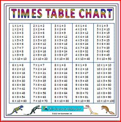 Times Table Chart Large, A 6 Page Times Tables Chart With Tables Up To 10