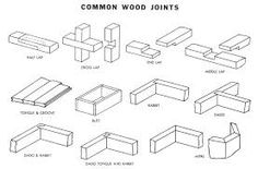 9 Best Wood Joints Art Images Wood Joints Wood Woodworking Joints