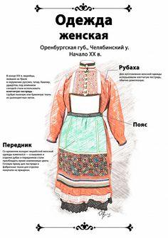 Инфографика-Марийцы