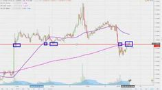 EUR/USD  Forex Chart Technical Analysis for 09-09-16 [Tags: FOREX TRADING METHODS 090916 Analysis chart EUR/USD Forex Technical]