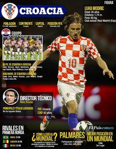 Afiches Digitales. Grupo A. Croacia.