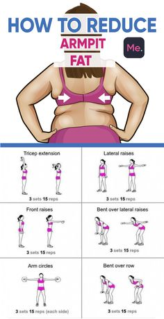 How to get rid of armpit fat 6 actionable steps How To Tone Upper Body Remove Back Fat With These Amazing Exercises 5 amazing workouts that sculpt the inner thighs fast – Artofit 25 Ways Get 10 Mins Of Fitness Exercise Custom workout and meal plan for e