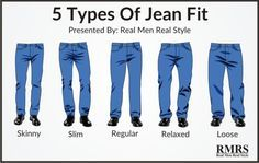 Choose the best type for your jeans to fit your body, Jeans are marked with labels like skinny, slim or straight – these are an indication of the body type the jeans are designed for.Common Denim Fits Available For Men in the photo Types Of Trousers, Types Of Jeans, Type Of Pants, Jean Types, Jeans Fit, Jeans Style, Denim Pants, Mens Fashion Sweaters, Denim Fashion