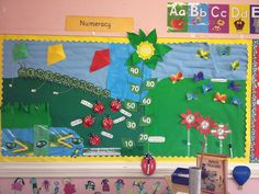 Numeracy, Mathamatics, Caterpillar, Maths, Counting to 100, Clocks, Display, Classroom Display, Early Years (EYFS), KS1 & KS2 Primary Teaching Resources