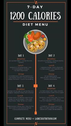 A successful meal plan for losing weight incorporates good diet and exercising. So, here is a 1200 calorie meal plan, for 7 days. This simple 1200 Calories Diet meal plan presents full day's meals — from breakfast to dinner, including snacks — illustrates 1200 Calorie Diet Menu, Ketogenic Diet Meal Plan, Ketogenic Diet For Beginners, Keto Meal, 1200 Calorie Plan, Paleo Diet, Vegetarian Keto, Zone Diet Meal Plan, Pre Diabetic Diet Plan