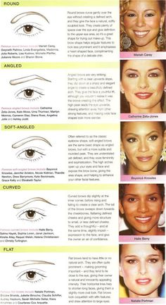 eyebrow shapes for different shaped eyes