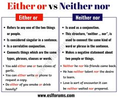 "Using ""Either or"" vs ""Neither Nor"" in English - ESL Forums Improve English Speaking, English Learning Spoken, Teaching English Grammar, English Writing Skills, English Vocabulary Words, Learn English Words, English Language Learning, English Study, Grammar For Kids"