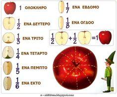 Μήλο και μαθηματικα Art For Kids, Kindergarten, Arts And Crafts, Education, Vegetables, Maths, Google Search, Children, Art For Toddlers