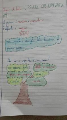 Classe Terza: Italiano- Marzo- La favola - Maestra Anita