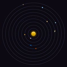 Our Solar System... would be a pretty bad ass back tattoo??